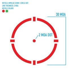 RED DOT SIGHT - IMPULSE 1X22 - COMPACT